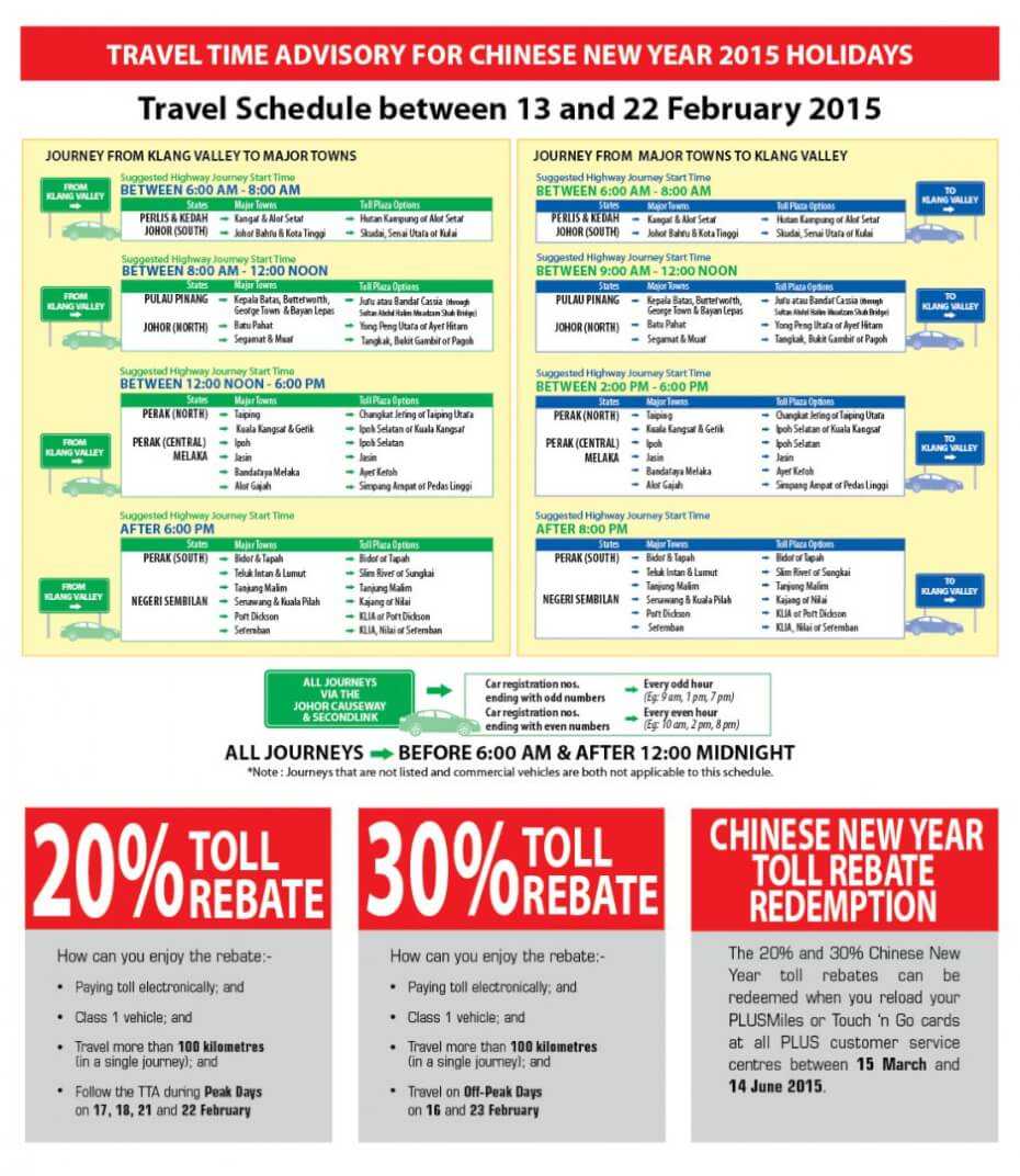 Chinese New Year 2015 PLUS rebates for Klang Valley