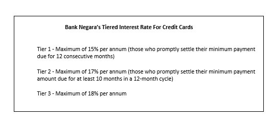 bank negara Malaysia, tiered interest structure credit card, credit card malaysia, late payment charges