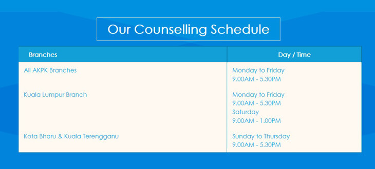 AKPK financial counselling schedule
