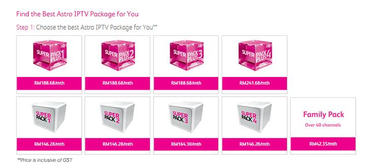 Astro IPTV, Astro IPTV package