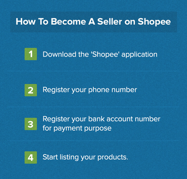 How to sell on Shopee