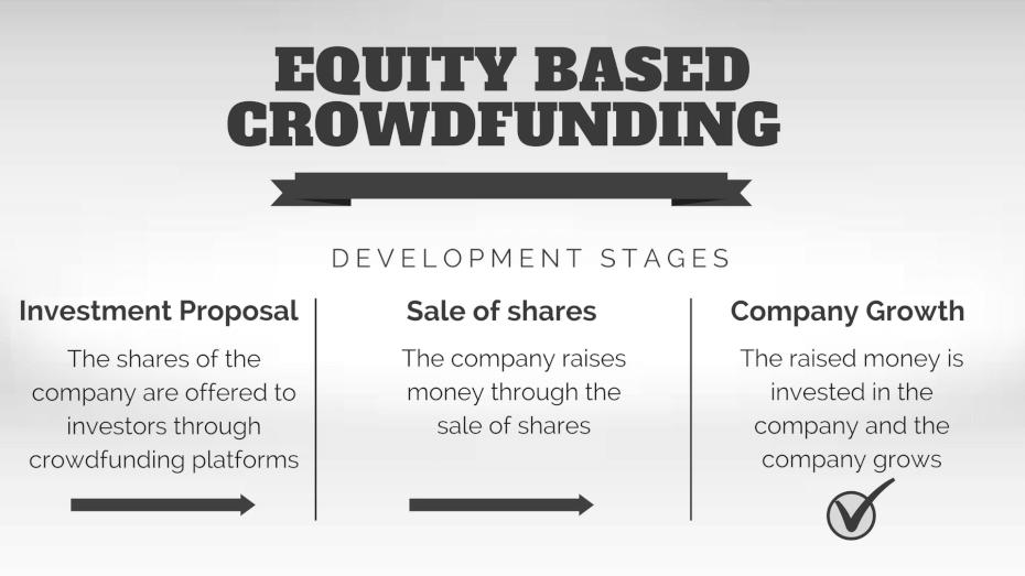how-crowdfunding-works-1