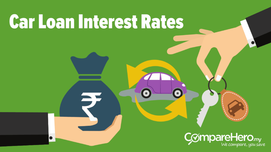 Financed Car Definition >> 2019 Best Car Loan Interest Rates In Malaysia Comparehero