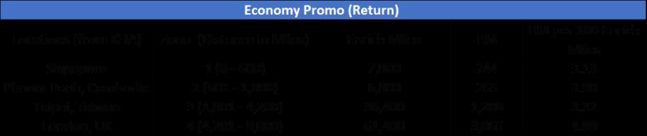 economy-promo