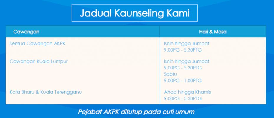 akpk-jadual
