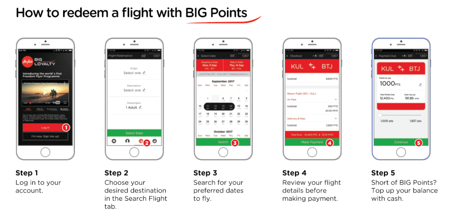 redeem in AirAsia BIG mobile app