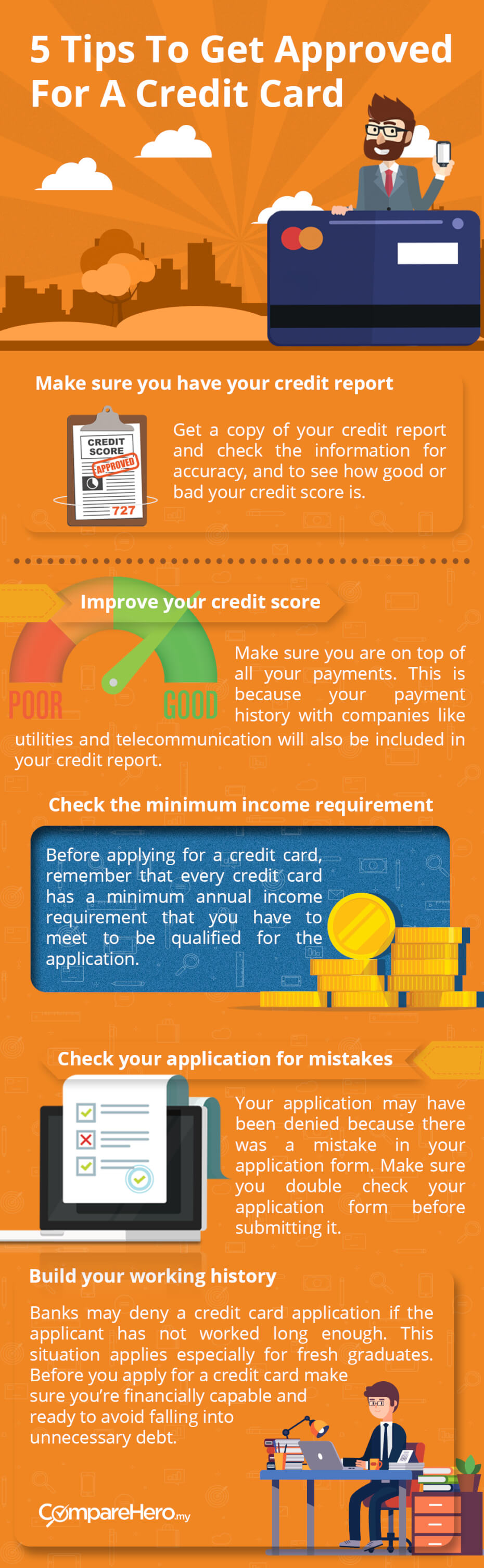 credit card minimum requirement in malaysia infographic