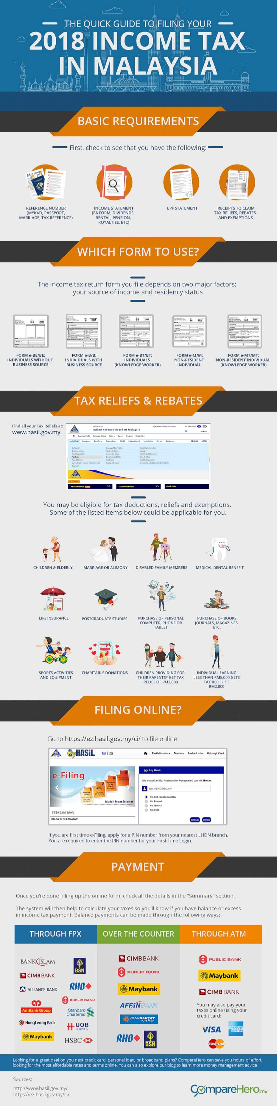 infographic complete malaysia personal income tax guide 2018