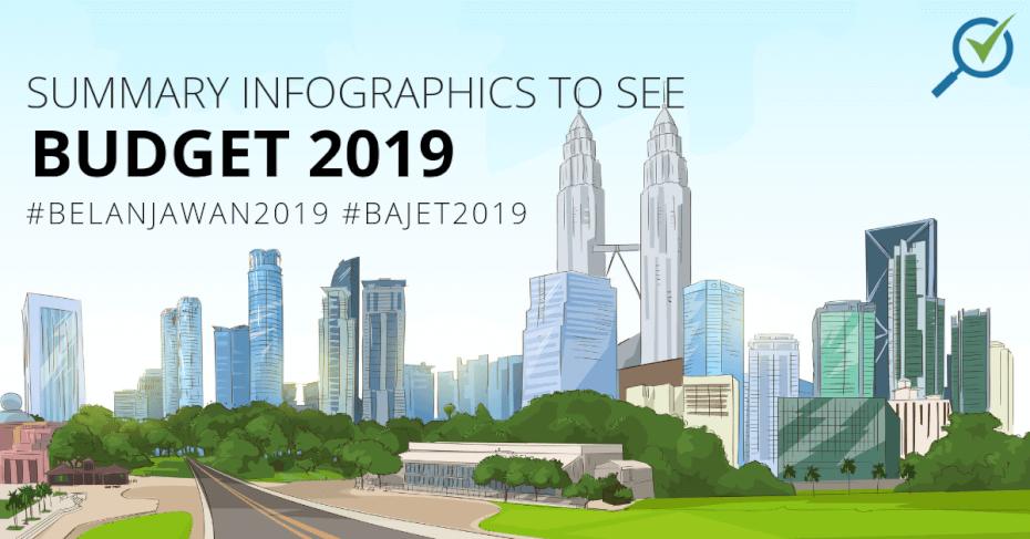 Malaysia Budget 2019 Summary Infographics