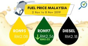 petrol price malaysia