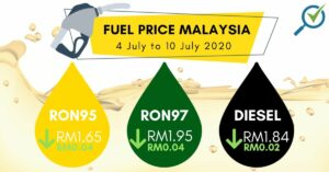 latest-petrol-price-ron95-ron97-diesel-4-july-2020-to-10-july-2020