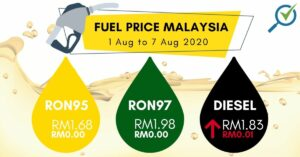 latest-petrol-price-ron95-ron97-diesel-1-august-2020-to-7-august-20201