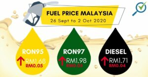 latest-petrol-price-ron95-ron97-diesel-26-sept-2020-to-2-oct-2020