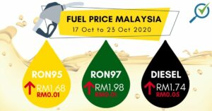 latest-petrol-price-ron95-ron97-diesel-17-oct-2020-to-23-oct-2020