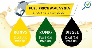latest-petrol-price-ron95-ron97-diesel-30-october-2020-to-6-november-2020