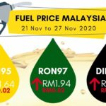 latest-petrol-price-ron95-ron97-diesel-21-november-2020-to-27-november-2020