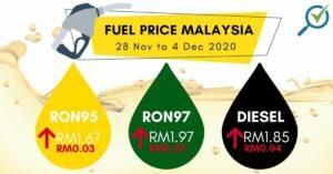 latest-petrol-price-ron95-ron97-diesel-27-november-2020-to-4-december-2020