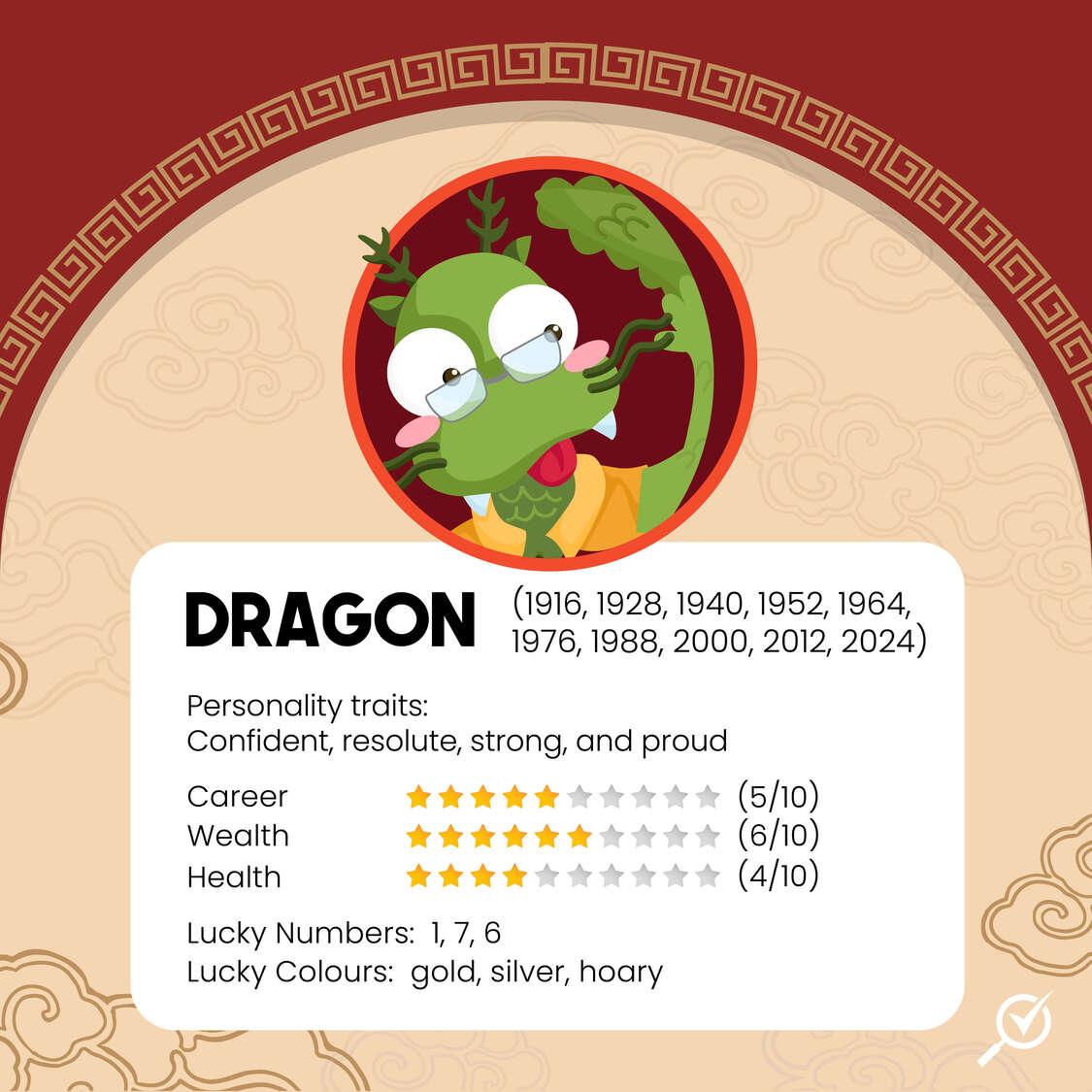 dragon-chinese-zodiac