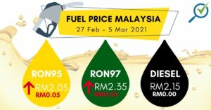 latest-petrol-price-ron95-ron97-diesel-27-february-2021-to-5-march-2021