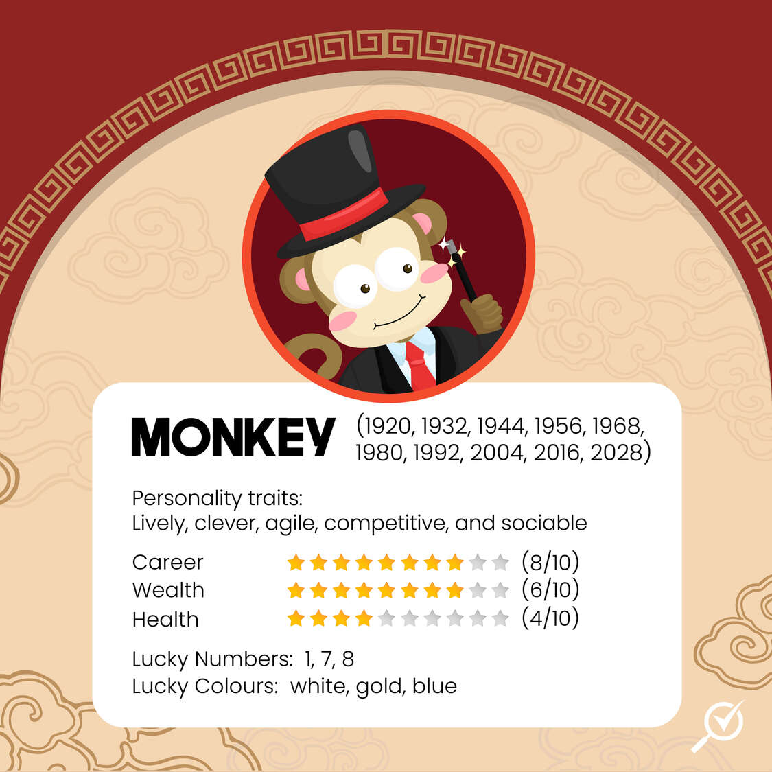 monkey-chinese-zodiac