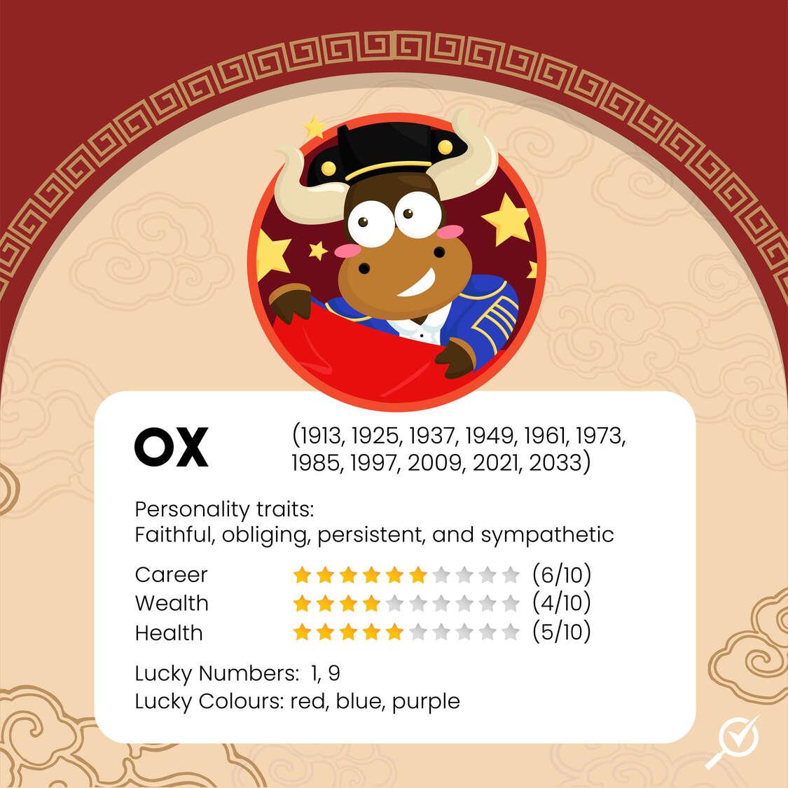 ox-chinese-zodiac