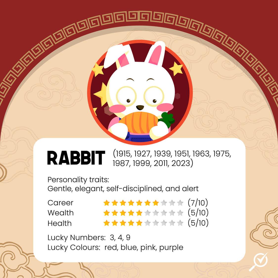 rabbit-chinese-zodiac