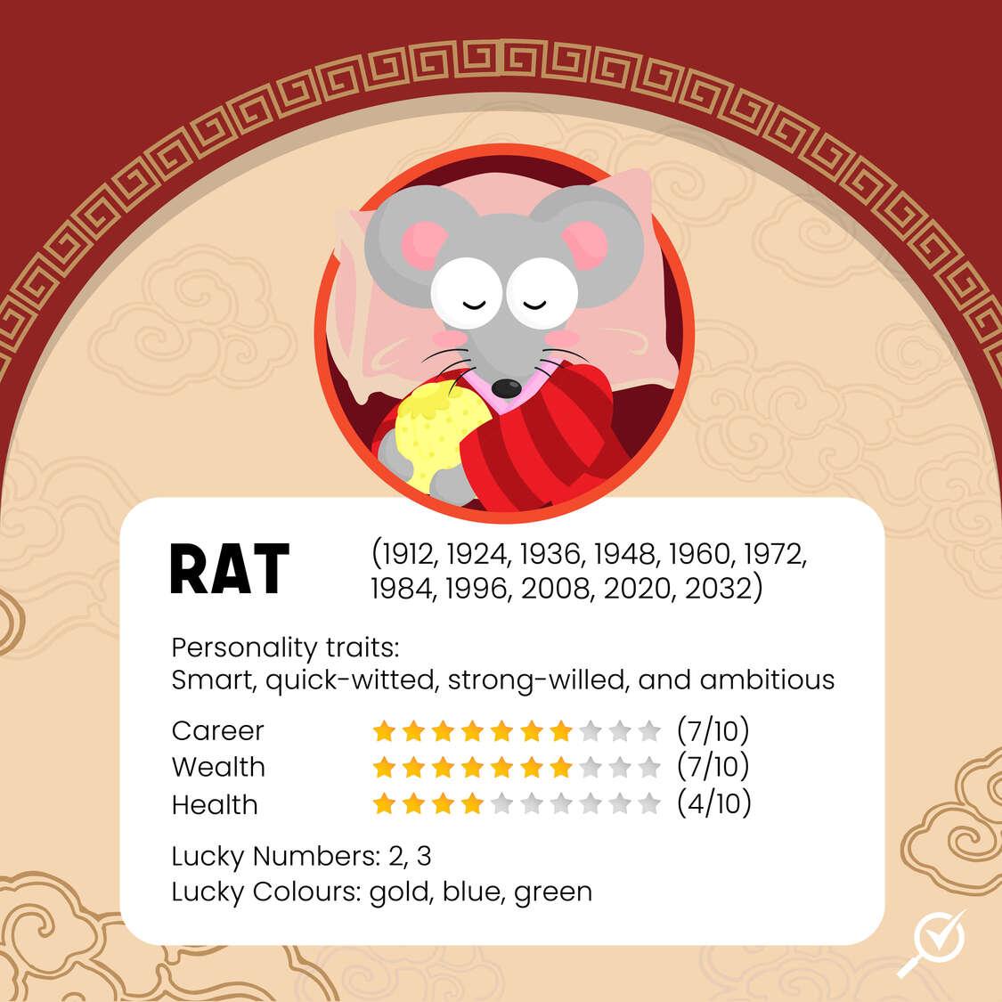 rat-chinese-zodiac