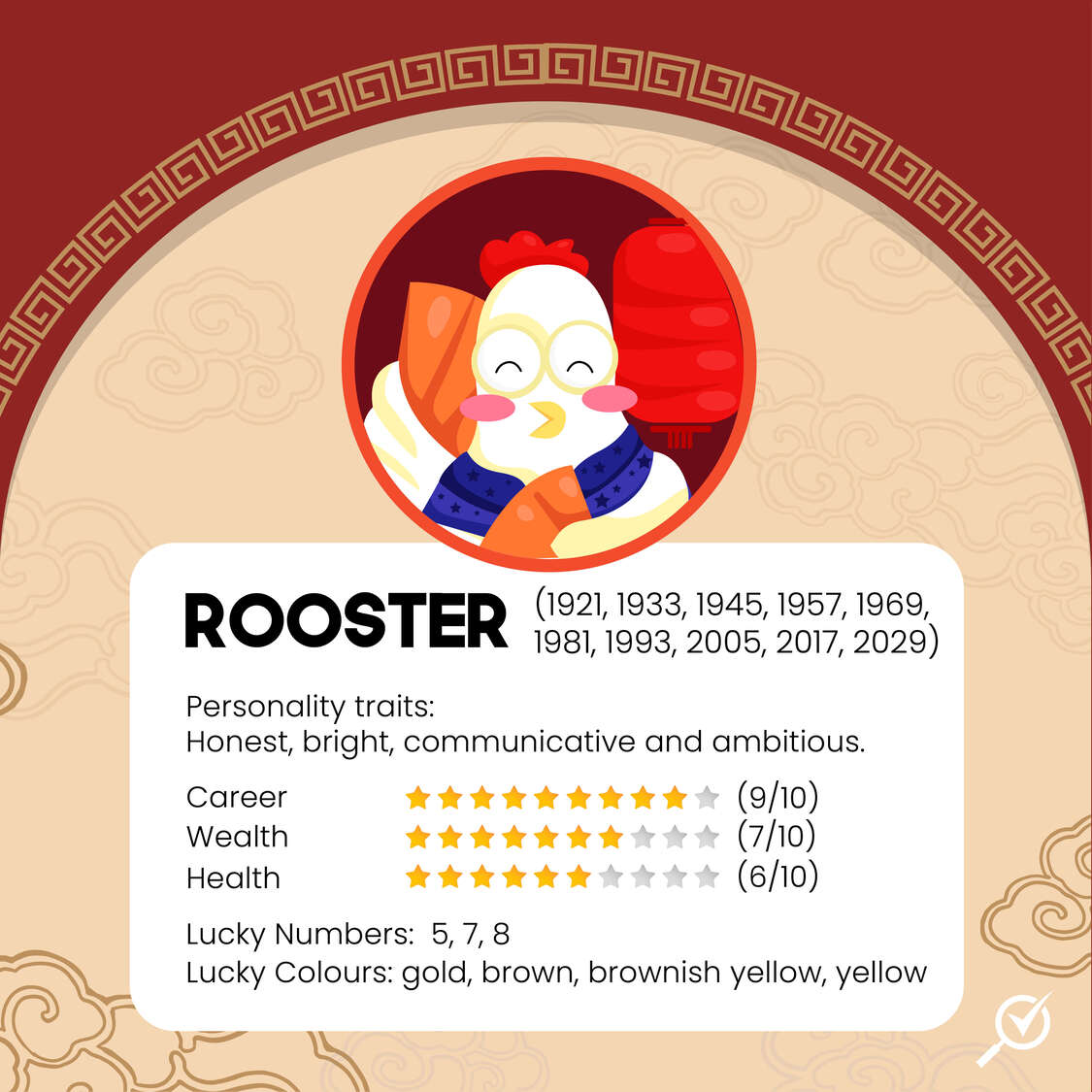 rooster-chinese-zodiac