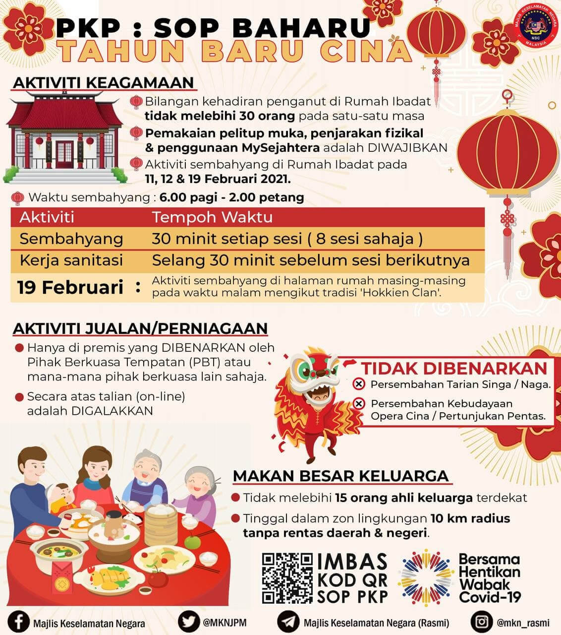 sop-chinese-new-year-mco-1