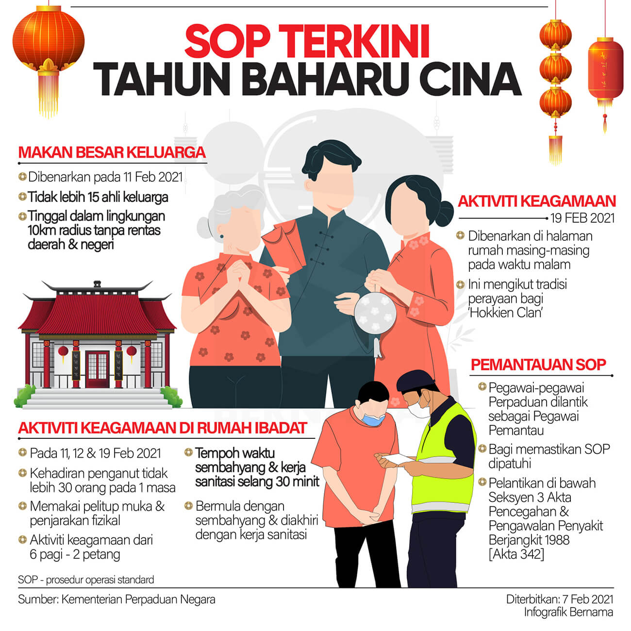 sop-chinese-new-year-mco