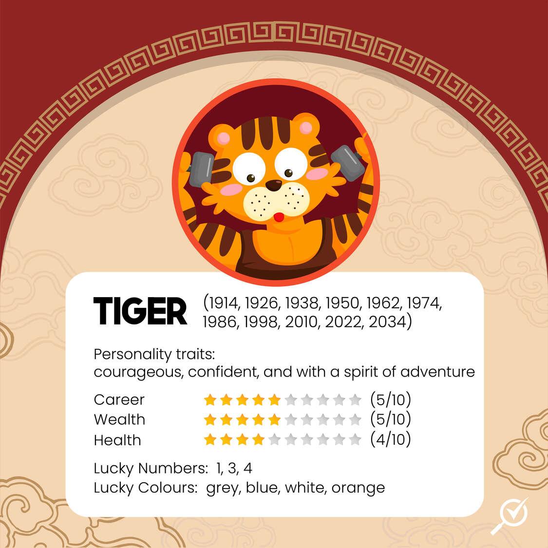 tiger-chinese-zodiac