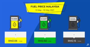 latest-petrol-price-ron95-ron97-diesel-13-may-2021-to-19-may-2021